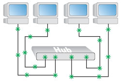 Remarkable Computer Hub Diagram Wiring Diagram Wiring Digital Resources Minagakbiperorg